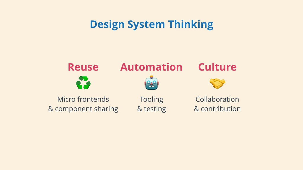 Design System Thinking Reuse ♻ Micro frontends...