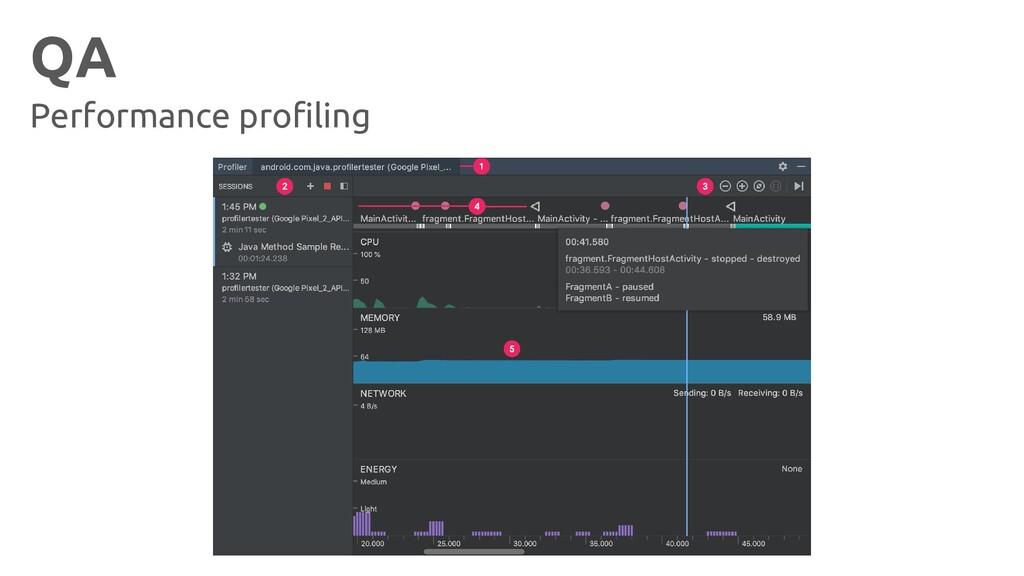 QA Performance profiling