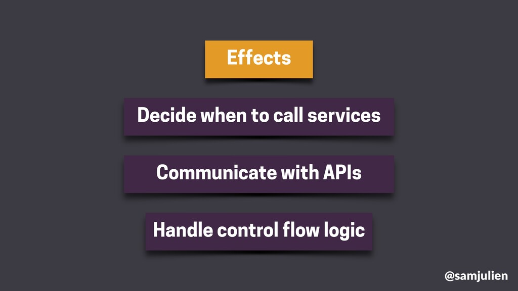 Effects @samjulien Handle control flow logic De...