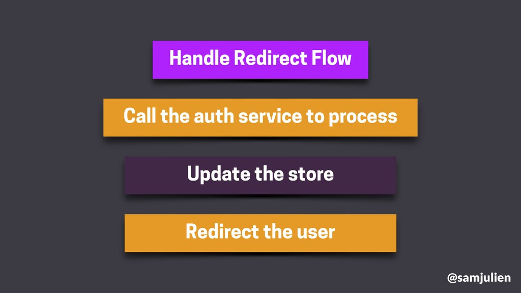 Handle Redirect Flow @samjulien Call the auth s...