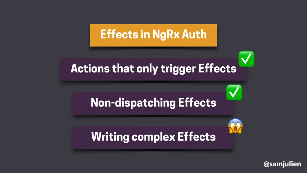 Effects in NgRx Auth @samjulien Actions that on...