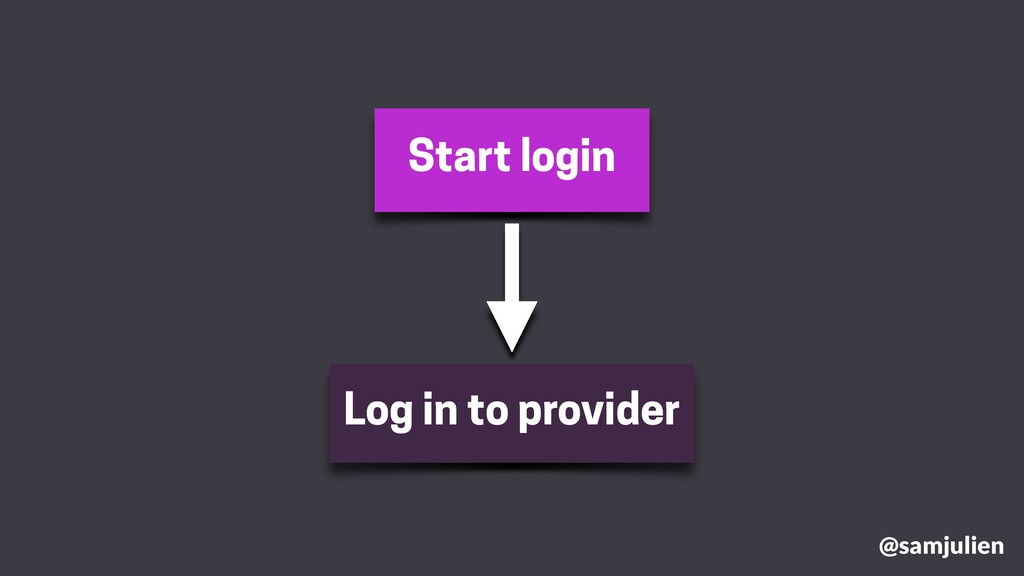 Start login Log in to provider @samjulien