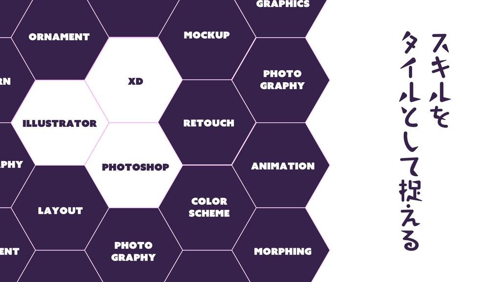 Photoshop Illustrator XD Retouch Color scheme P...