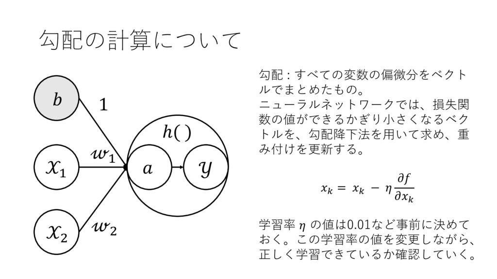 """勾配の計算について """" #  """" #  1  ℎ( ) 勾配 : すべての変数の偏微分をベクト..."""