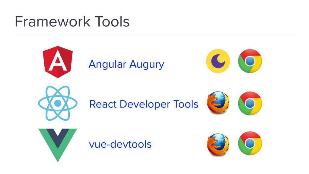 Framework Tools Angular Augury React Developer ...