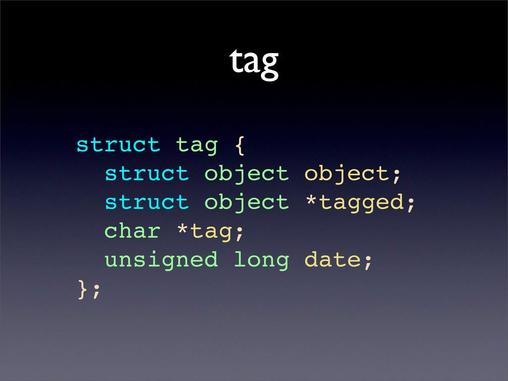 tag struct tag { struct object object; struct o...