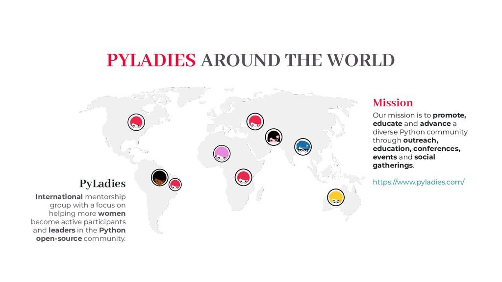 PYLADIES AROUND THE WORLD PyLadies Internationa...