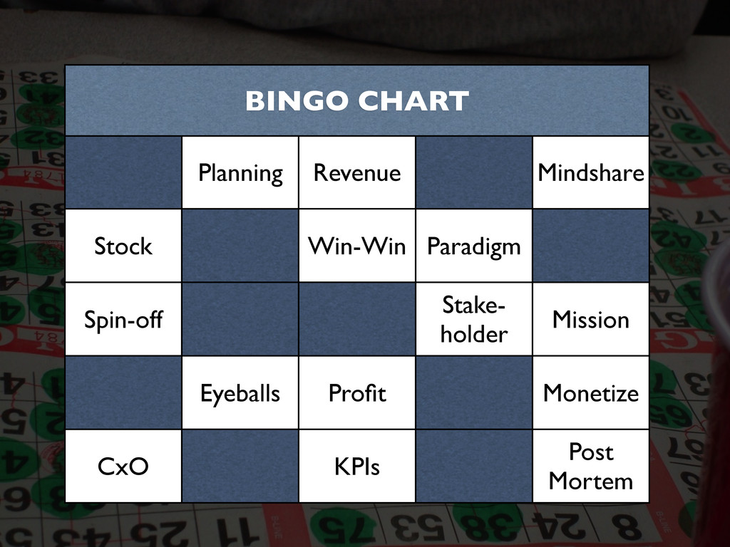 Planning Revenue Mindshare Stock Win-Win Paradi...