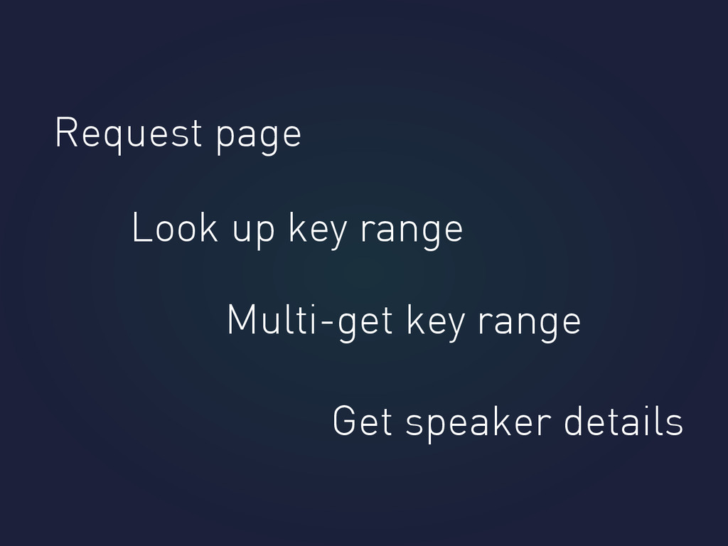 Request page Look up key range Multi-get key ra...