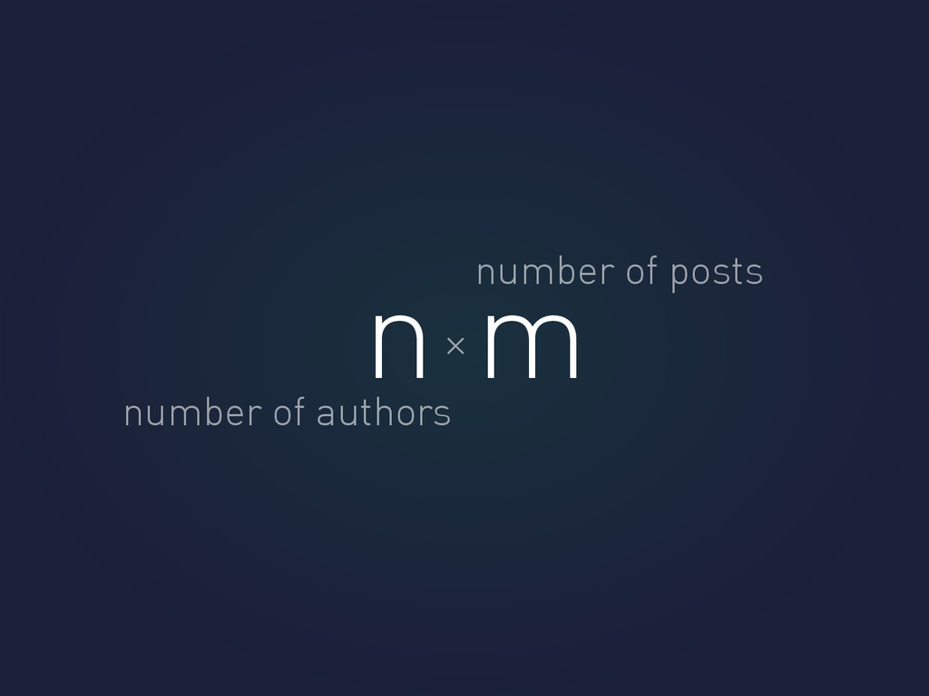 n number of authors m × number of posts