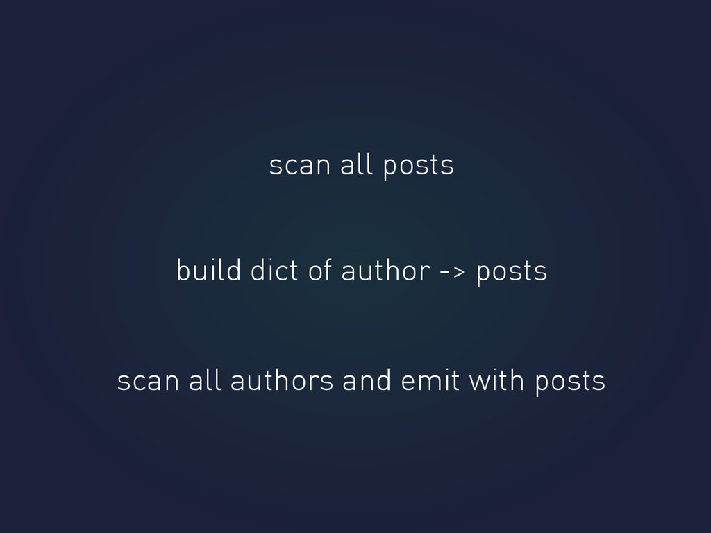 scan all posts build dict of author -> posts sc...