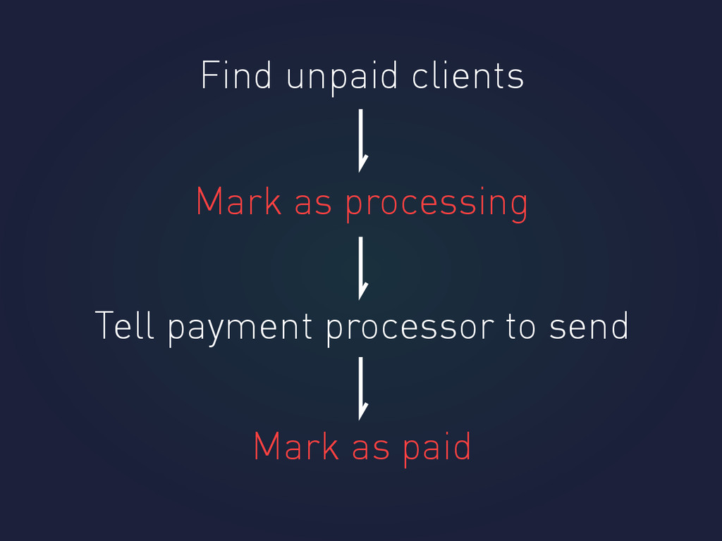 Tell payment processor to send Mark as processi...