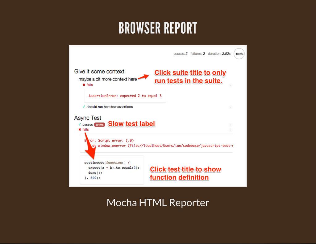 BROWSER REPORT Mocha HTML Reporter