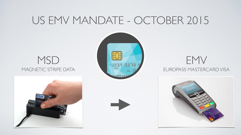 US EMV MANDATE - OCTOBER 2015 MSD MAGNETIC STRI...
