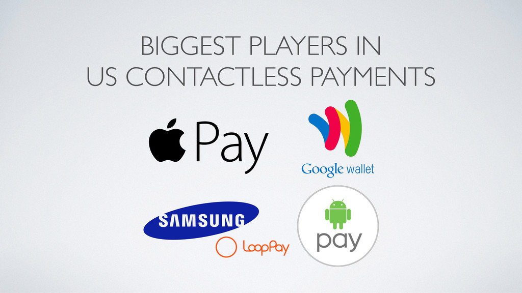 BIGGEST PLAYERS IN US CONTACTLESS PAYMENTS