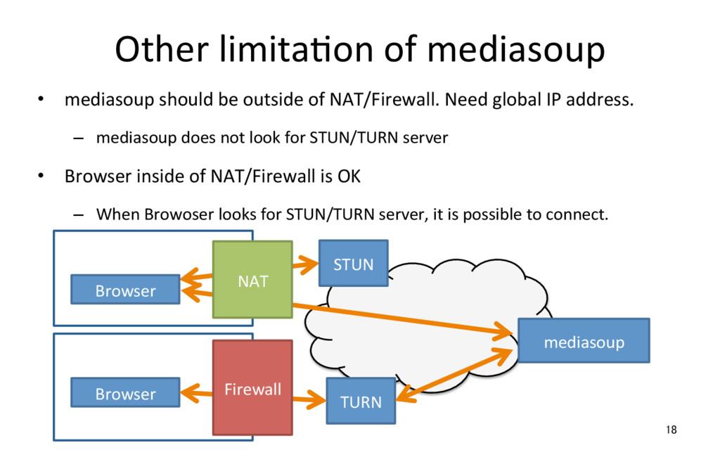 Other limitaQon of mediasoup • medi...