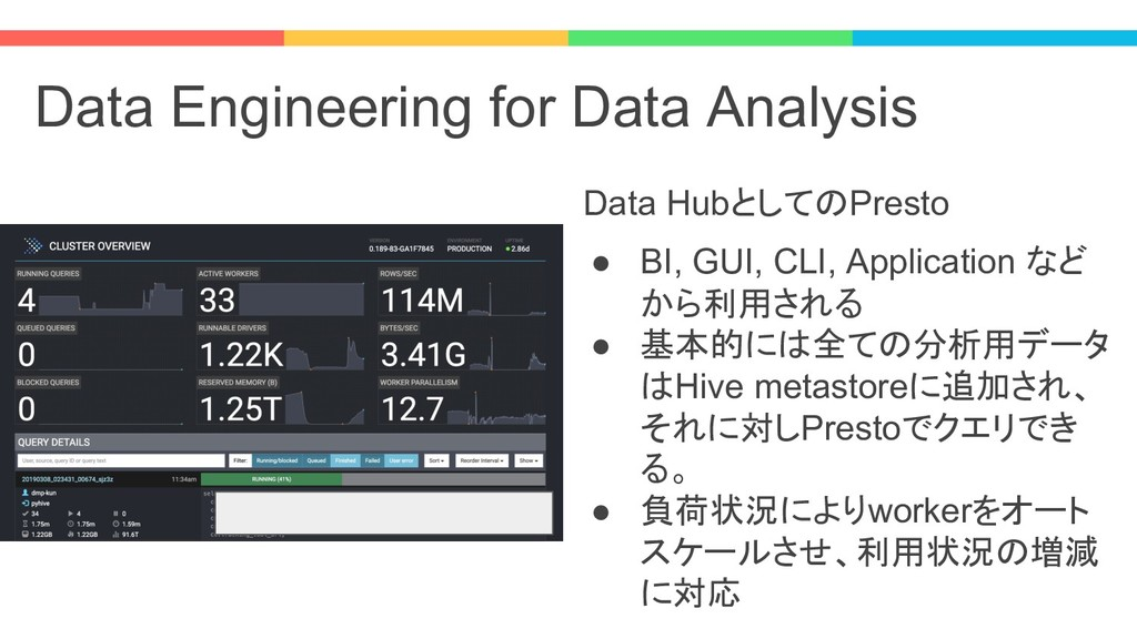 Data Engineering for Data Analysis Data Hubとしての...