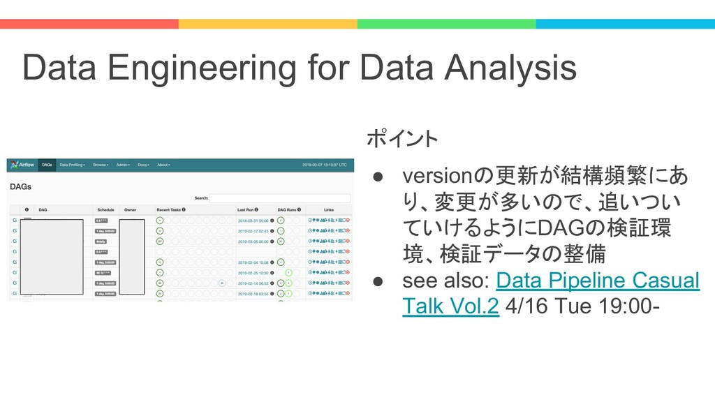 Data Engineering for Data Analysis ポイント ● versi...
