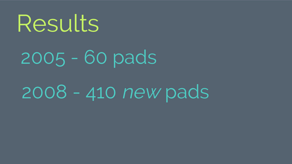 Results 2005 - 60 pads 2008 - 410 new pads