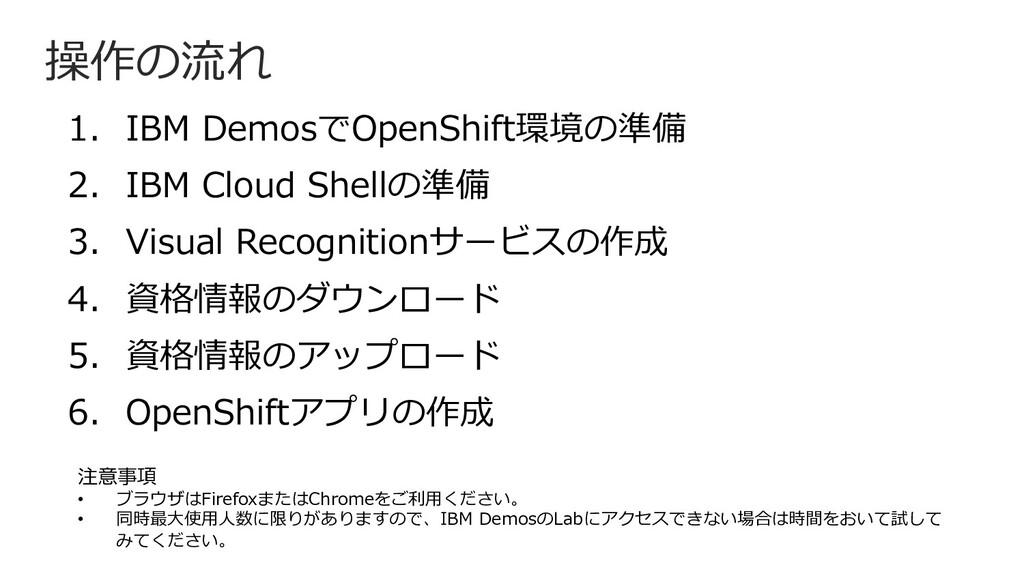 操作の流れ 1. IBM DemosでOpenShift環境の準備 2. IBM Cloud ...
