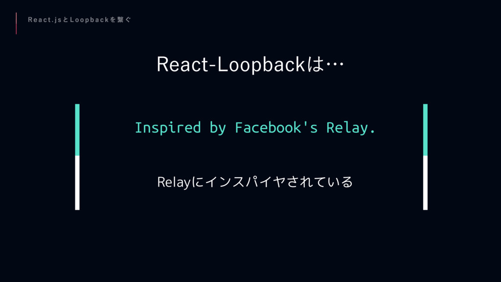 3FBDU-PPQCBDL͸ʜ Inspired by Facebook's Relay. ...