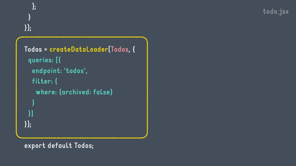); } }); Todos = createDataLoader(Todos, { quer...