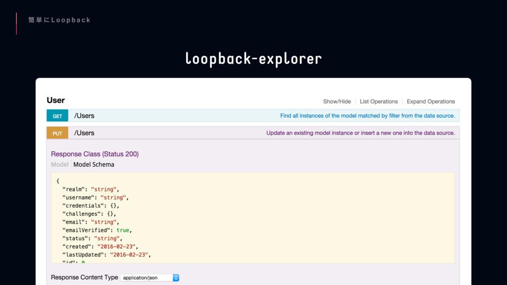 loopback-explorer ؆ ୯ ʹ - P P Q C B D L