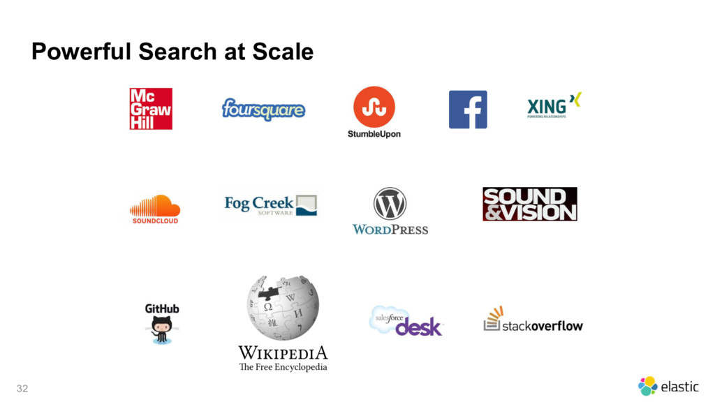 Powerful Search at Scale 32
