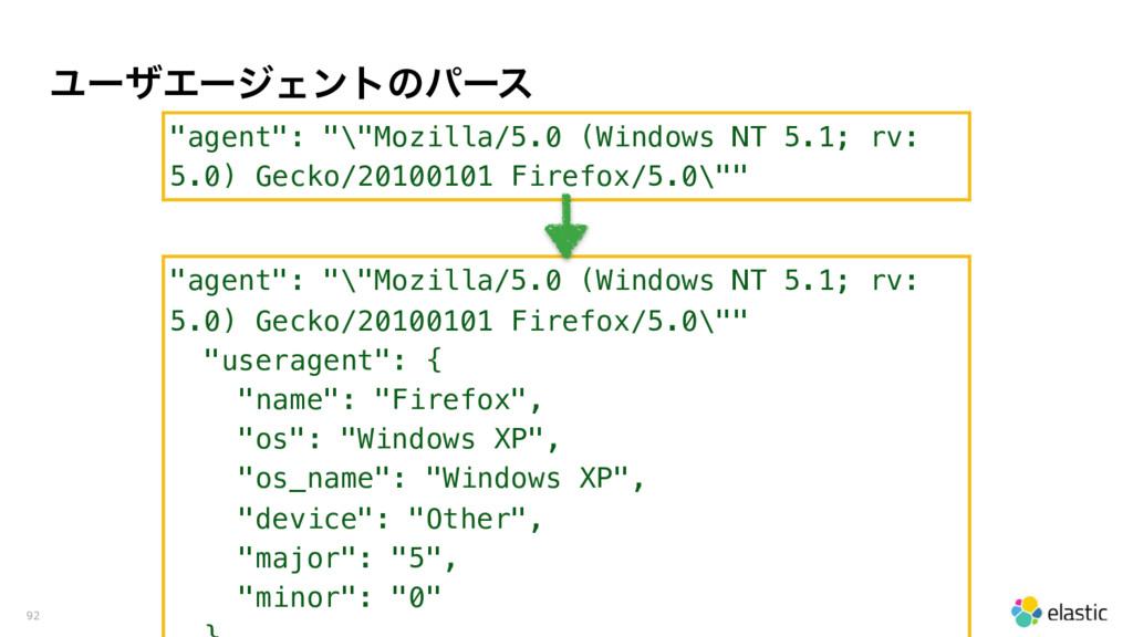 "ϢʔβΤʔδΣϯτͷύʔε 92 ""agent"": ""\""Mozilla/5.0 (Windo..."