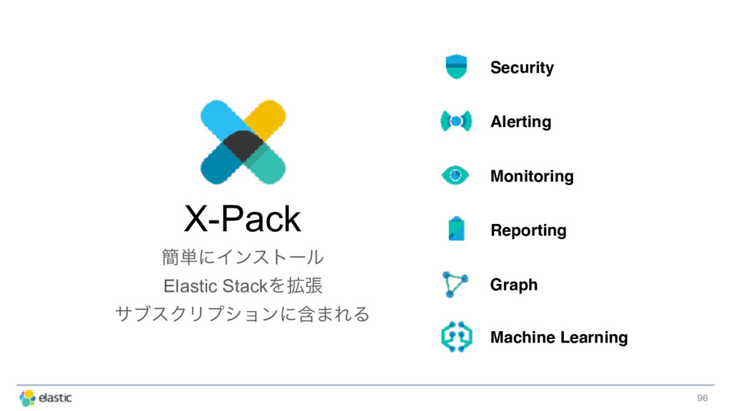 96 X-Pack ؆୯ʹΠϯετʔϧ Elastic StackΛ֦ு αϒεΫϦϓγϣϯʹ...