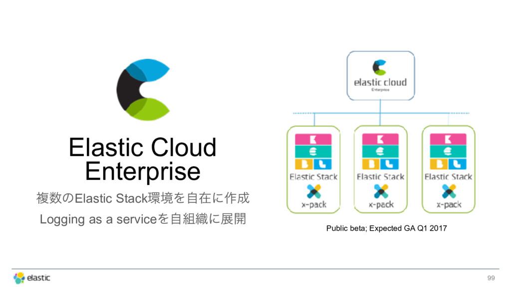 99 Elastic Cloud Enterprise ෳͷElastic StackڥΛ...