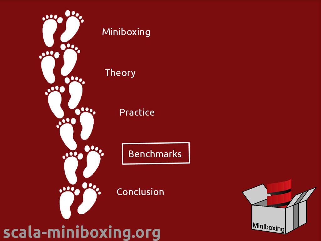 scala-miniboxing.org Miniboxing Theory Conclusi...