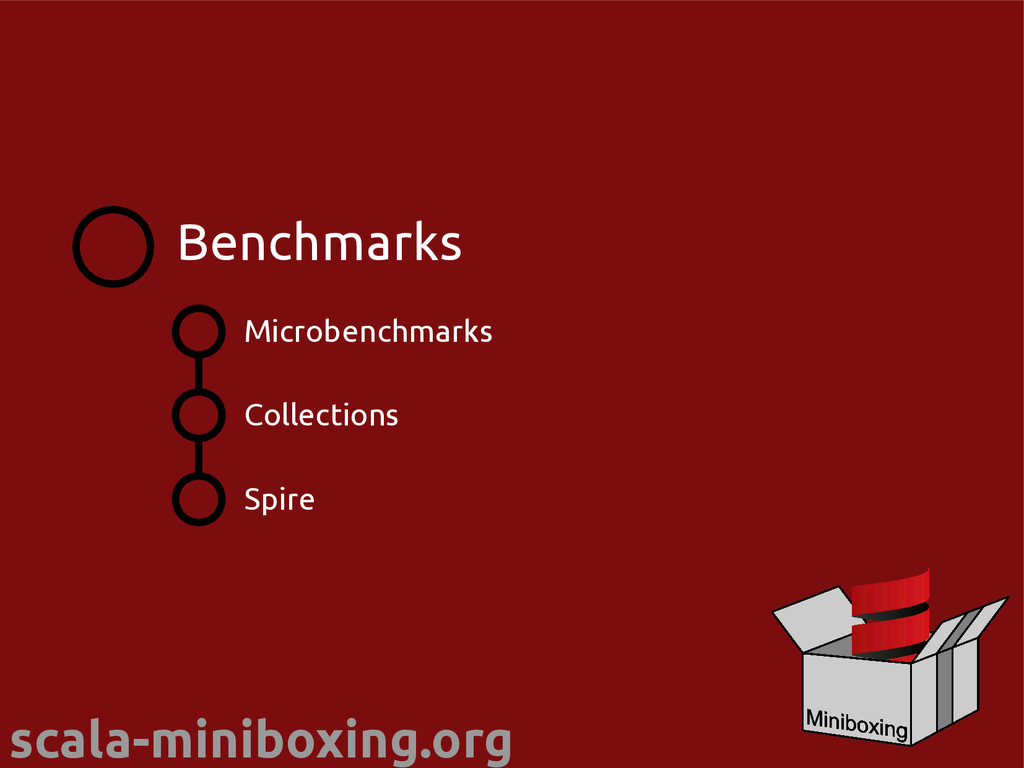 scala-miniboxing.org Microbenchmarks Collection...