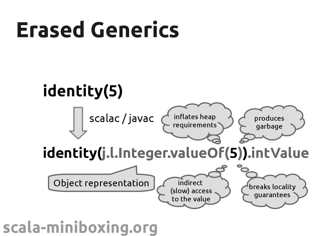 scala-miniboxing.org Erased Generics Erased Gen...