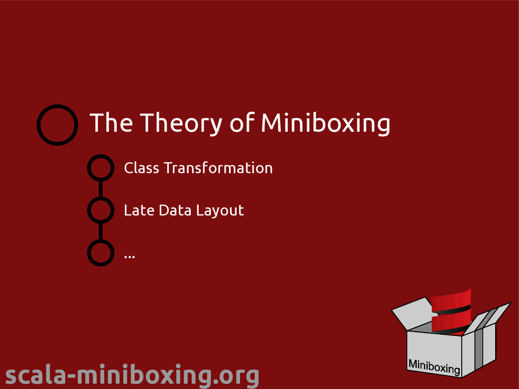 scala-miniboxing.org Class Transformation Late ...