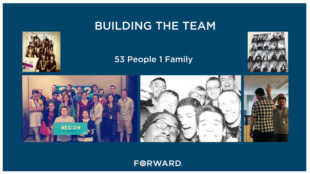 BUILDING THE TEAM 53 People 1 Family