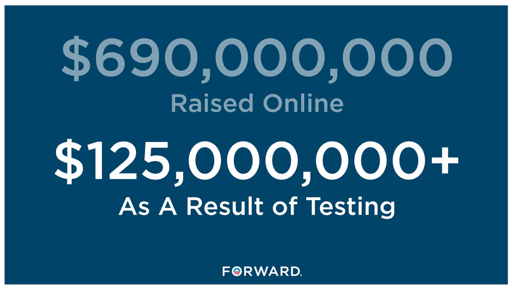 $690,000,000 Raised Online $125,000,000+ As A R...