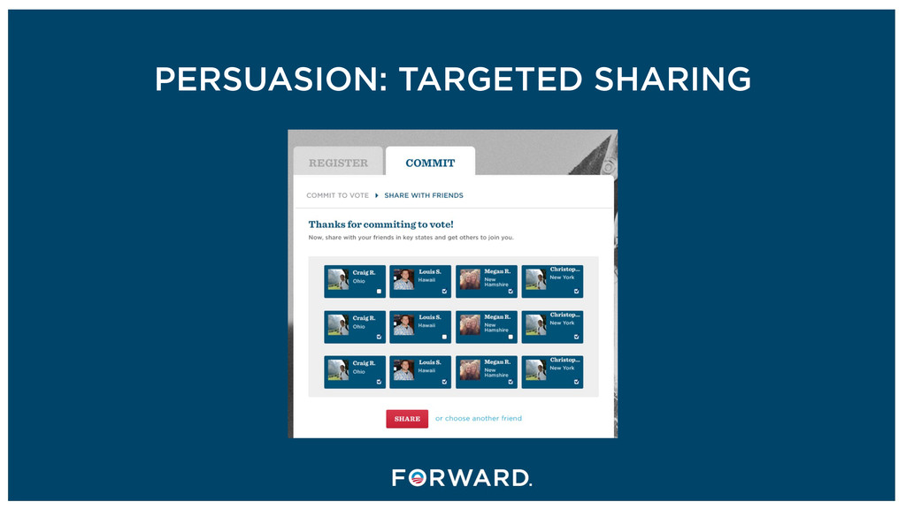 PERSUASION: TARGETED SHARING