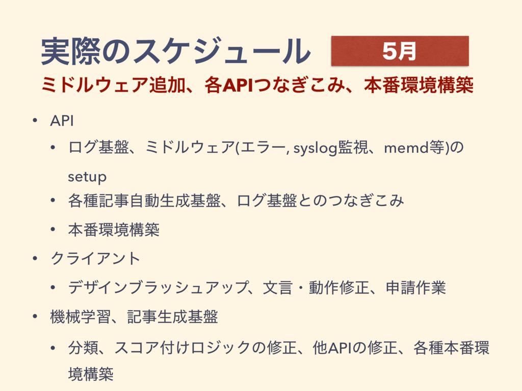 ࣮ࡍͷεέδϡʔϧ ݄ • API • ϩάج൫ɺϛυϧΣΞ(Τϥʔ, syslogࢹɺ...