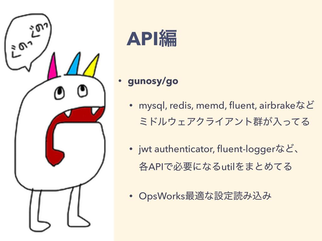 APIฤ • gunosy/go • mysql, redis, memd, fluent, a...