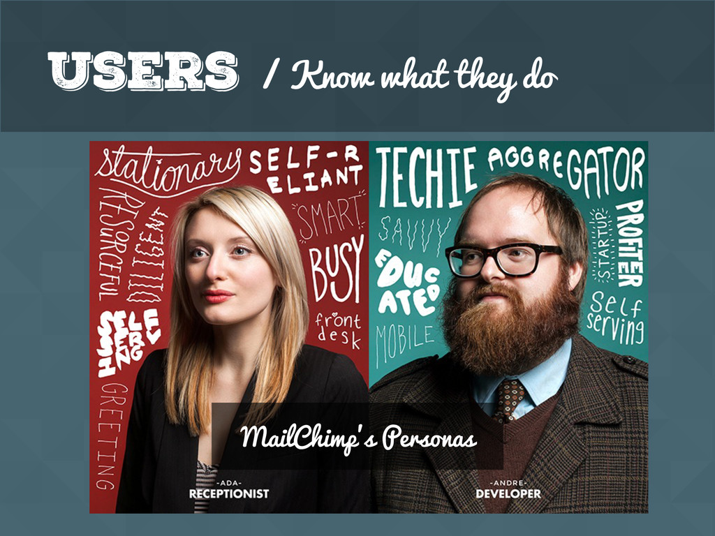 Users / Know what they do MailChimp's Personas
