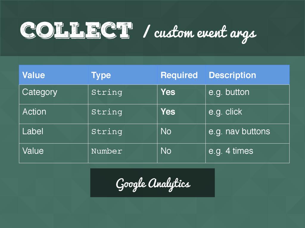 Collect / custom event args Google Analytics Va...