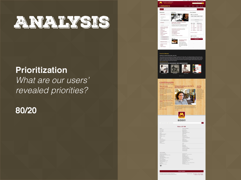 Analysis Prioritization What are our users' re...