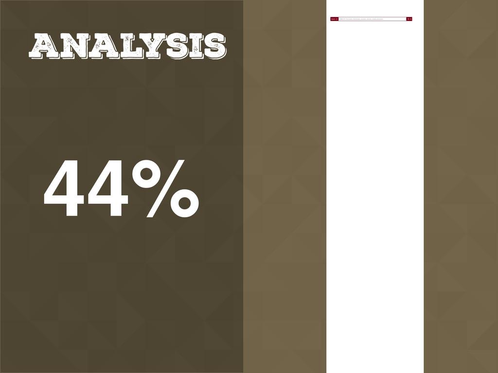 Javascript Analysis 44%