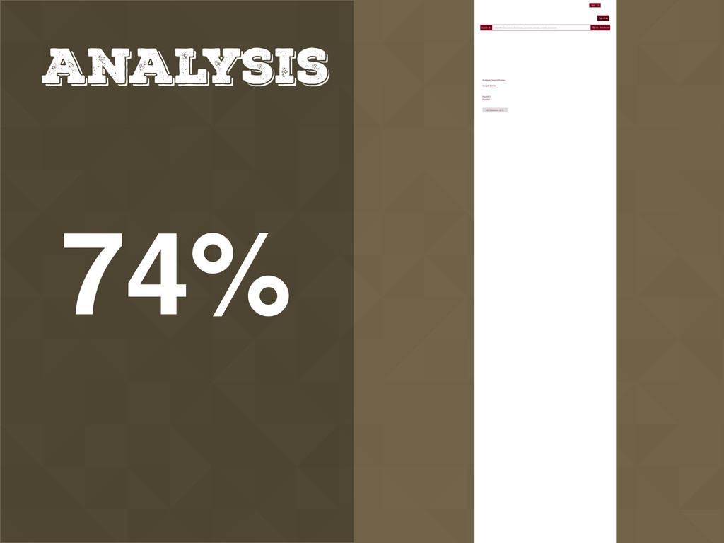 Javascript Analysis 74%