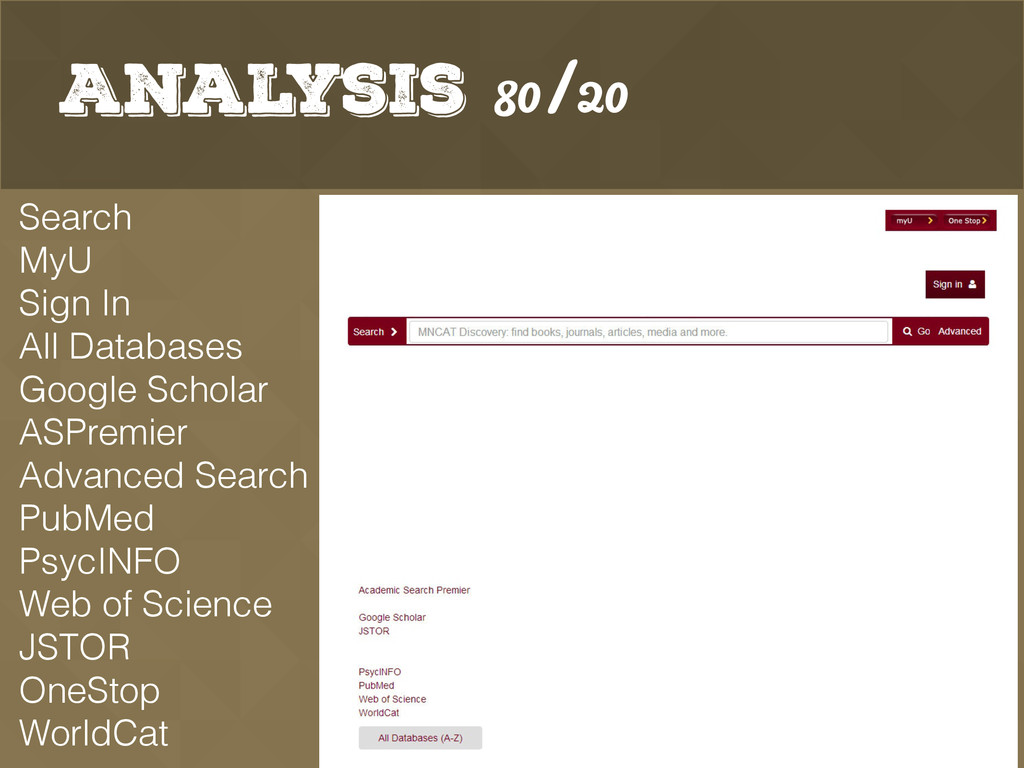 Analysis 80/20 Search MyU Sign In All Databases...