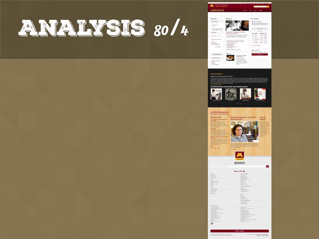 Analysis 80/4