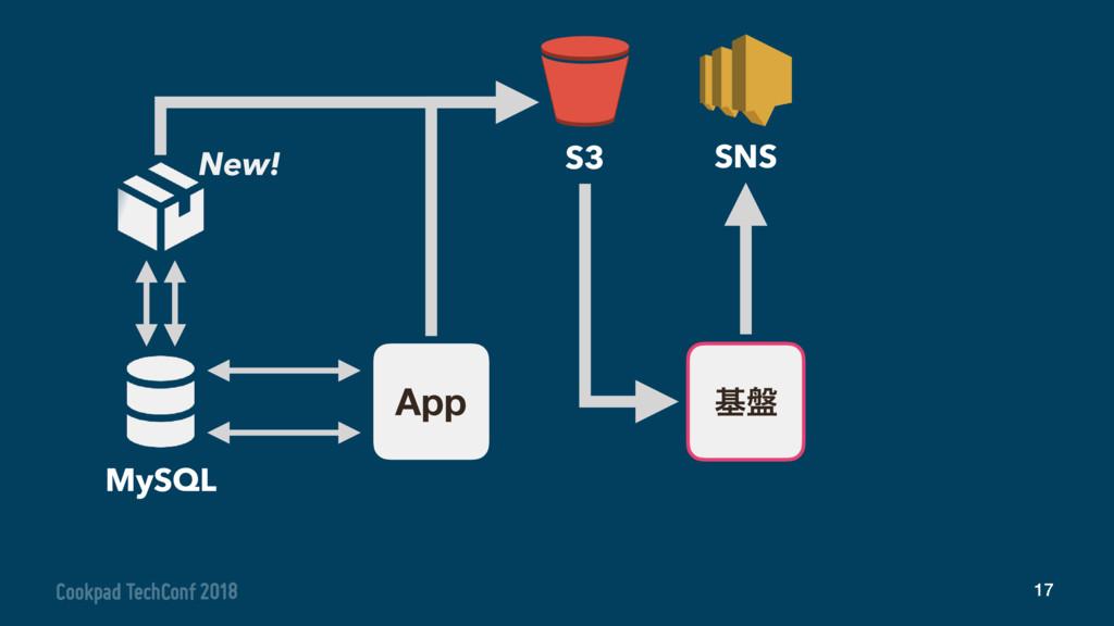 S3 ج൫ SNS 17 App New! MySQL