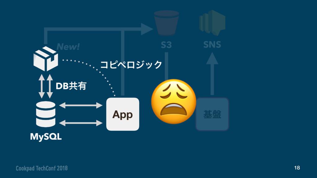 S3 ج൫ SNS New! DBڞ༗ 18 ίϐϖϩδοΫ App MySQL