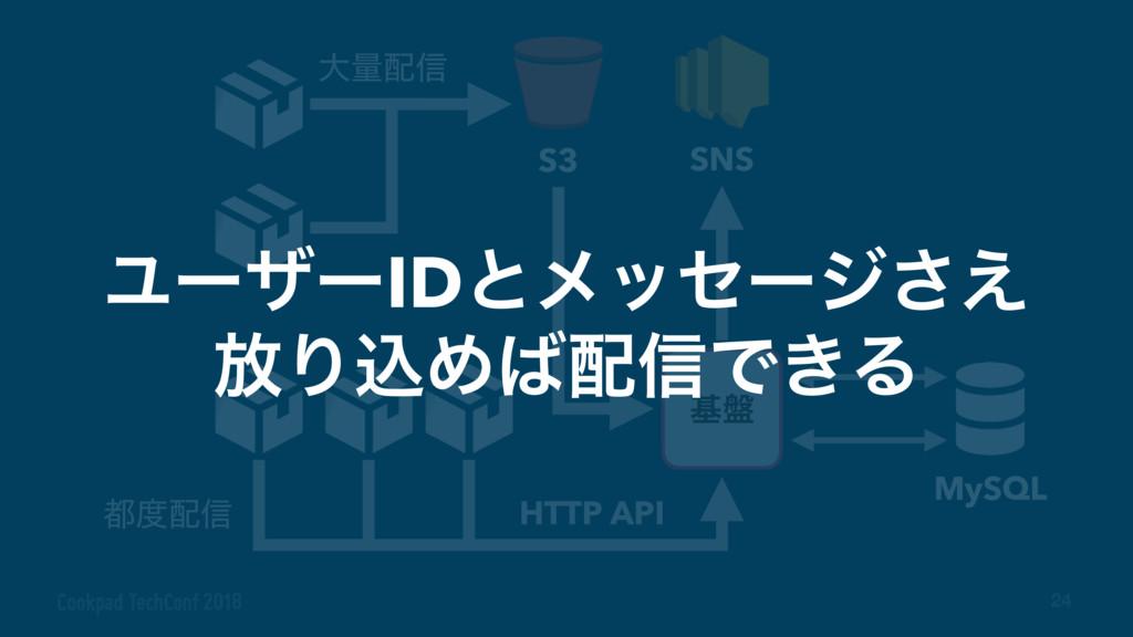 24 S3 ج൫ SNS MySQL େྔ৴ ৴ HTTP API ϢʔβʔIDͱϝο...